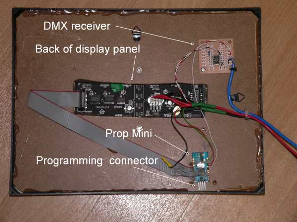 Remote Control Equipment - Blue Room technical forum